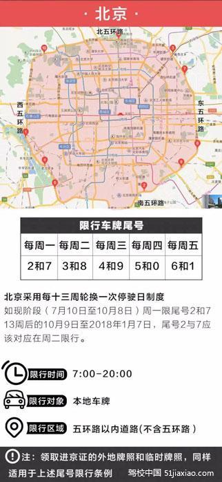 国庆节开车请注意!这7个城市限行最奇葩,处罚款交哭你【呈贡大学城驾校】(图1)