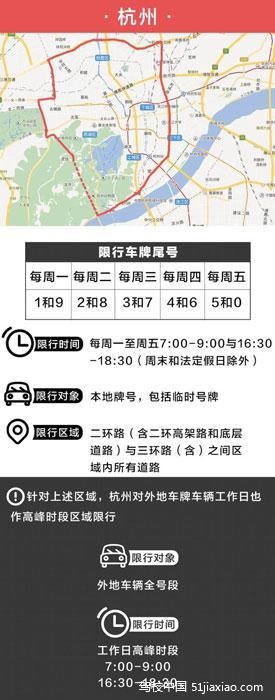 国庆节开车请注意!这7个城市限行最奇葩,处罚款交哭你【呈贡大学城驾校】(图6)