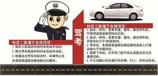 驾考新标准,科目二更容易,科目三更难! 【昆明学车】(图7)